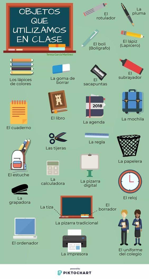 oggetti in spagnolo per classe