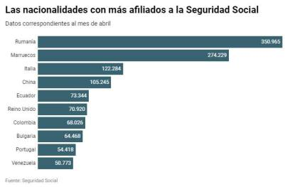 seguridad social assoluti dati.jpg